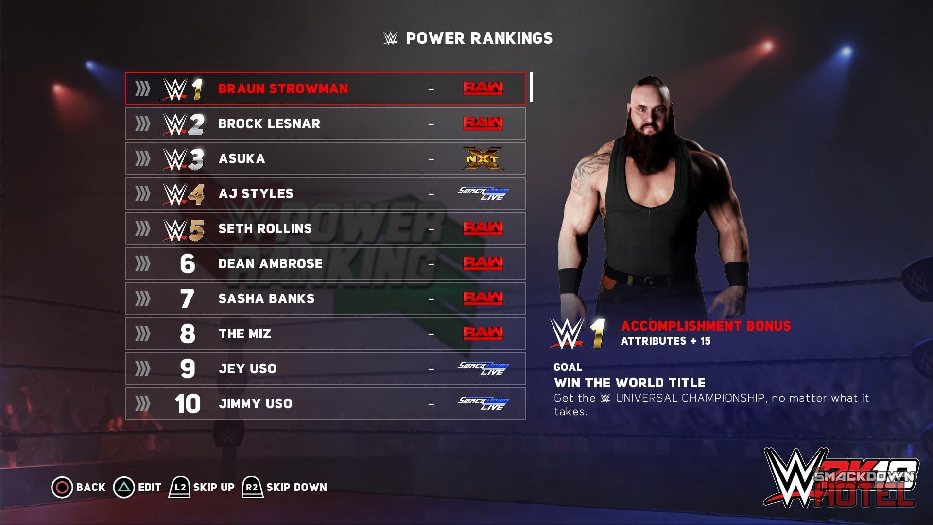 WWE2K18 Universe5 PowerRankings