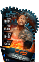 SuperCard TheRock S4 18 Titan