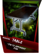 SuperCard Support Table S4 17 Monster