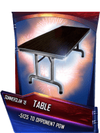 SuperCard Support Table S4 21 SummerSlam18