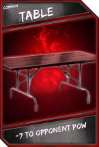 Support Card: Table - Common