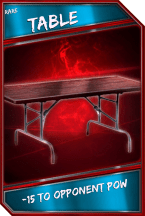 Support Card: Table - Rare