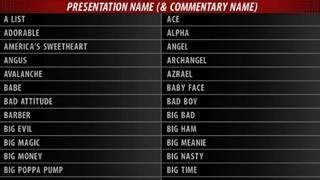 Wwe 2k16 Create A Superstar Commentary Names Full List Wwe 2k16 Guides Wwe 2k16 Coverage News Updates