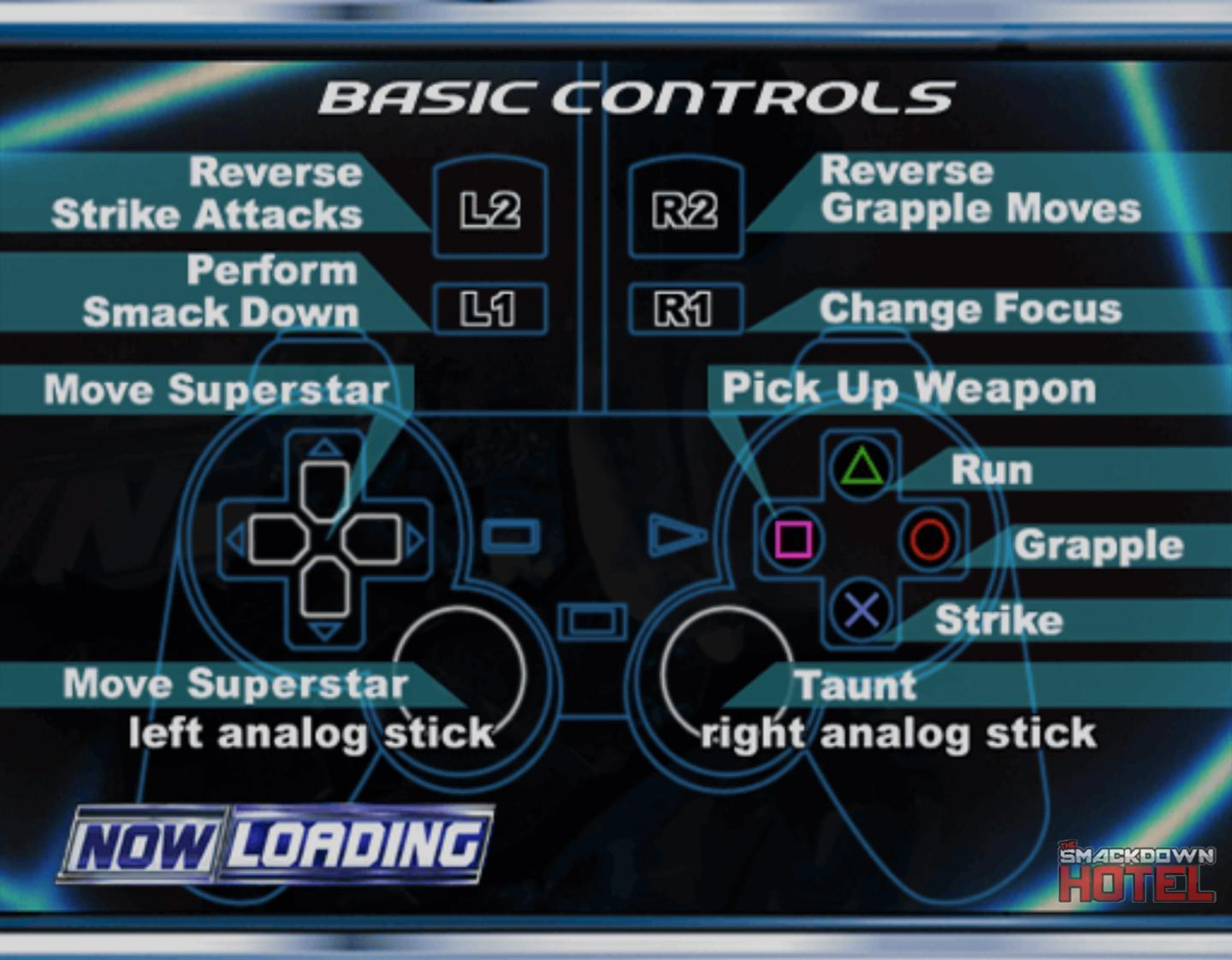SmackDown Here Comes The Pain Basic Controls PS2 Pad - HCTP