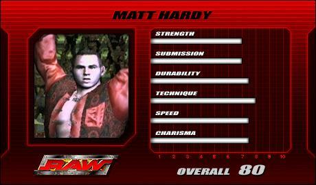 Matt Hardy - WWE SmackDown vs Raw 2005 Roster - SVR 2005 Countdown