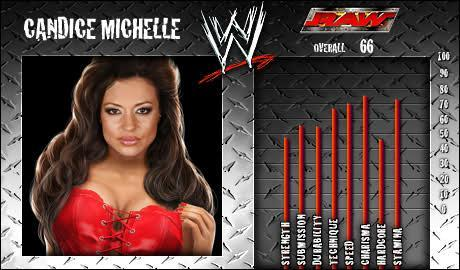 Candice Michelle - WWE SmackDown vs Raw 2008 Roster - SVR Countdown