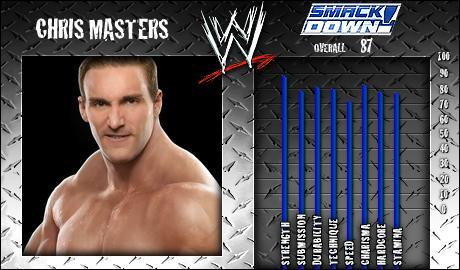 Chris Masters - WWE SmackDown vs Raw 2008 Roster - SVR Countdown