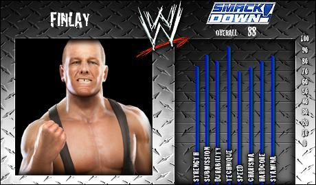 Finlay - WWE SmackDown vs Raw 2008 Roster - SVR Countdown