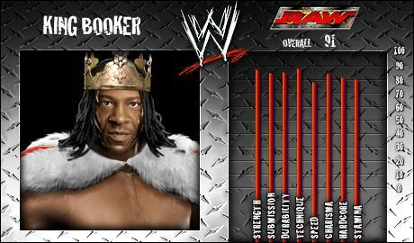 King Booker T - WWE SmackDown vs Raw 2008 Roster - SVR Countdown