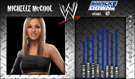Michelle McCool - WWE SmackDown vs Raw 2008 Roster - SVR Countdown