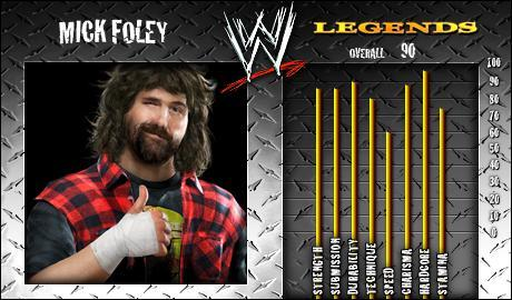 Mick Foley - WWE SmackDown vs Raw 2008 Roster - SVR Countdown