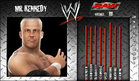 Mr Kennedy - WWE SmackDown vs Raw 2008 Roster - SVR Countdown