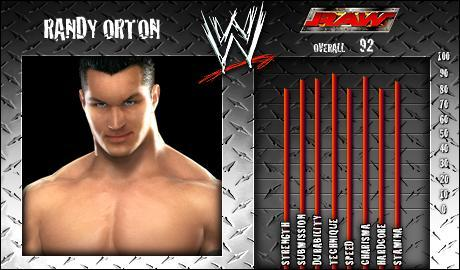 Randy Orton - WWE SmackDown vs Raw 2008 Roster - SVR Countdown