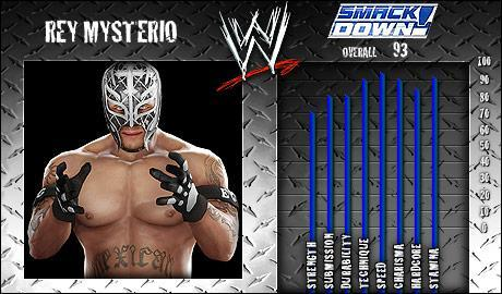 Rey Mysterio - WWE SmackDown vs Raw 2008 Roster - SVR Countdown