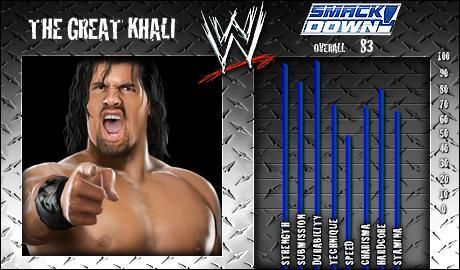 The Great Khali - WWE SmackDown vs Raw 2008 Roster - SVR Countdown