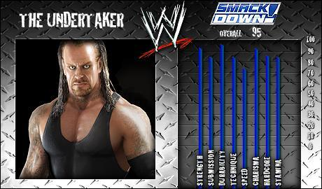 The Undertaker - WWE SmackDown vs Raw 2008 Roster - SVR Countdown