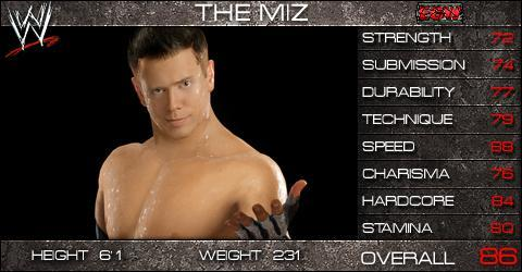 The Miz - WWE SmackDown vs Raw 2009 Roster - SVR2009 Countdown