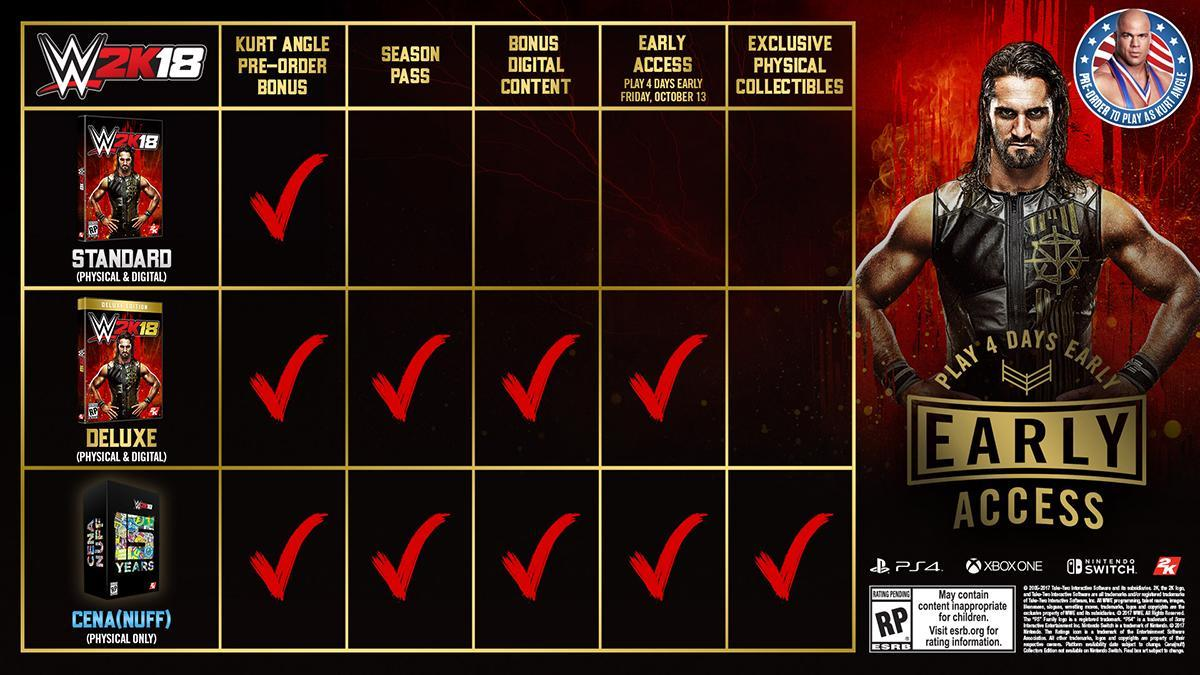 WWE 2K18 Editions Infographic - Standard Deluxe Collectors