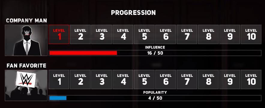 WWE 2K18 MyCareer Progression Guide: Company Man / Fan Favorite Levels & Rewards